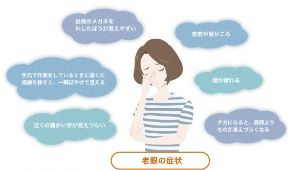 老眼の症状