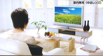 室内専用レンズ・デスクワーク用レンズ②